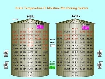 grain monitoring system
